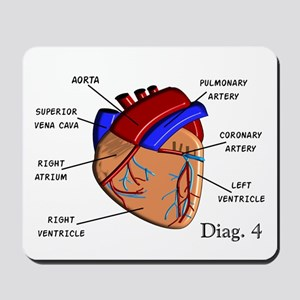 The heart Diagram BEST Shirts Mousepad