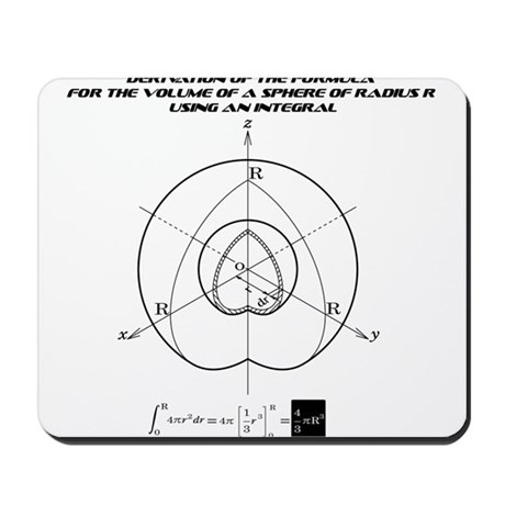 the formula for the volume of a sphere Mousepad by listing