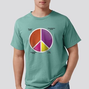 Peace Pie Chart Mens Comfort Colors Shirt