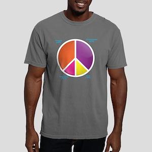 Peace Pie Chart for DARK Mens Comfort Colors Shirt