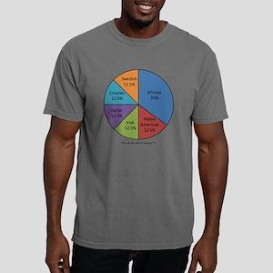 marcus-mixed-plate Mens Comfort Colors Shirt