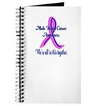 Male Breast Cancer Awareness Journal