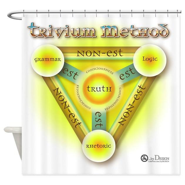Trivium Method Shower Curtain By _bydesign