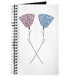 Neurons Journal