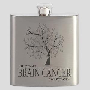 Brain-Cancer-Tree Flask