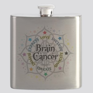 Brain-Cancer-Lotus Flask