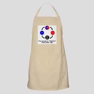 The Truth about Political Views Apron