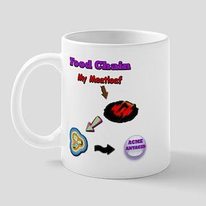 Food Chain Mug