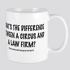 Circus Mugs