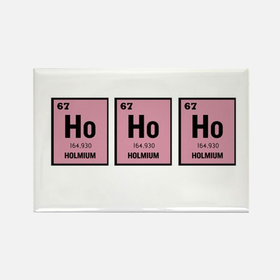 Ho Ho Ho this Christmas to all Scientists Rectangl