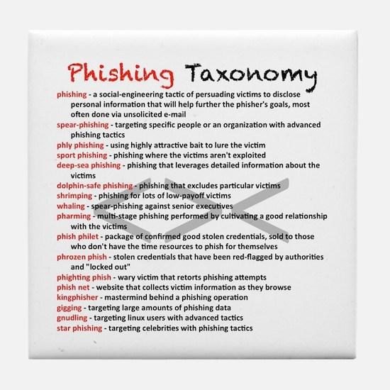 Phishing Taxonomy Tile Coaster
