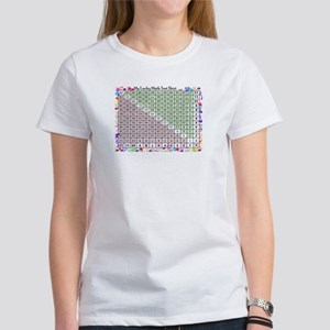 Multiplication Chart Women's T-Shirt