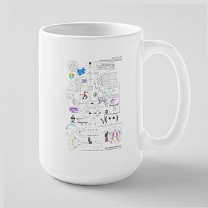 G.U.I.L.T. Large Mug