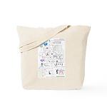 G.U.I.L.T. Tote Bag