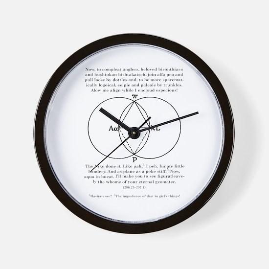 Diagram wall clock