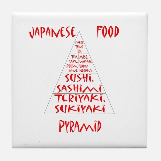 Japanese Food Pyramid Tile Coaster
