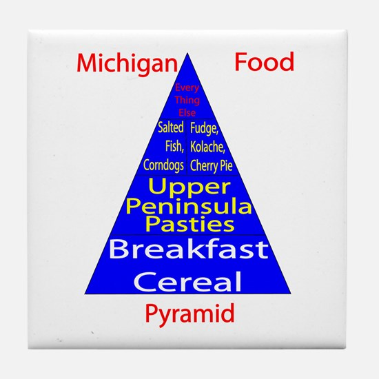 Michigan Food Pyramid Tile Coaster