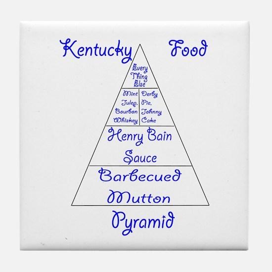 Kentucky Food Pyramid Tile Coaster