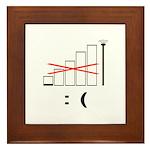 No signal, no bars. Unhappy. Framed Tile