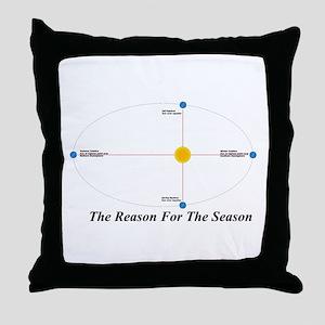 The Reason for the Seasons - black Throw Pillow