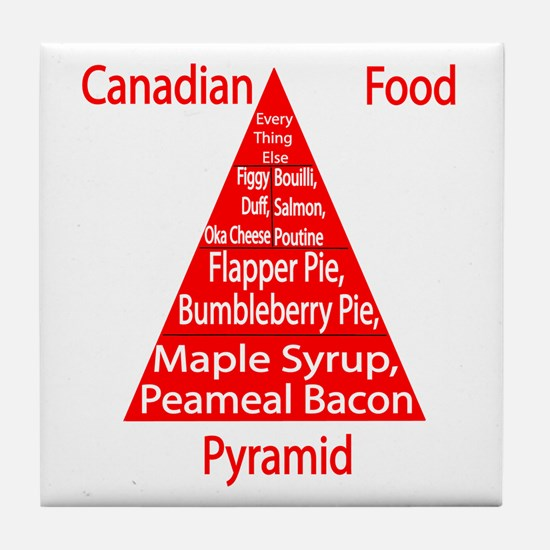 Canadian Food Pyramid Tile Coaster