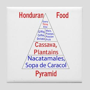Honduran Food Pyramid Tile Coaster