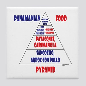 Panamanian Food Pyramid Tile Coaster