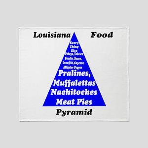 Louisiana Food Pyramid Throw Blanket