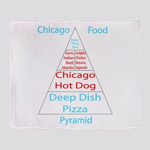 Chicago Food Pyramid Throw Blanket