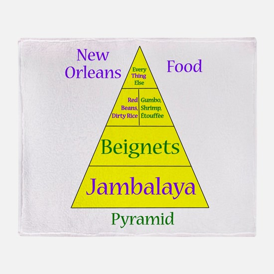 New Orleans Food Pyramid Throw Blanket