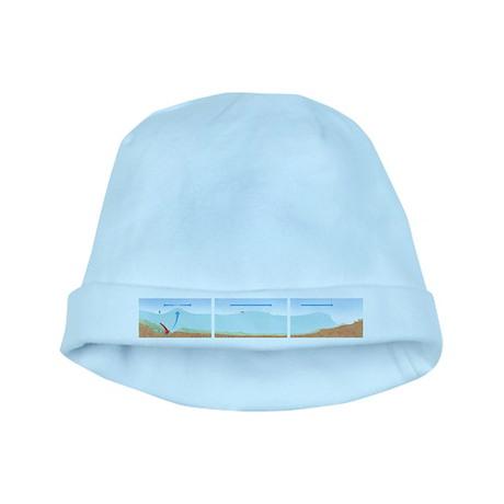 Tsunami formation - Baby Hat