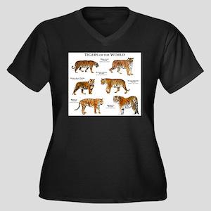 Tigers of the World Women's Plus Size V-Neck Dark