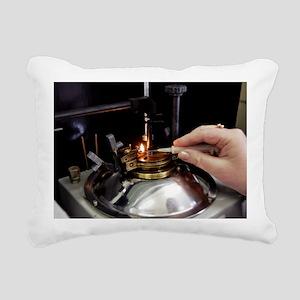 Testing motor fuel - Pillow