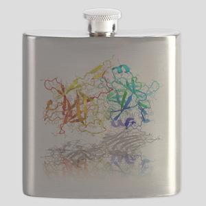 Tetanus toxin C-fragment structure - Flask