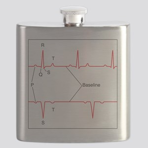 ECG of a normal heart rate, artwork - Flask
