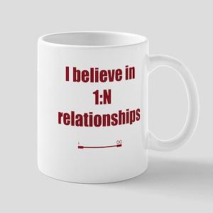 I believe in 1:N relationships Mug