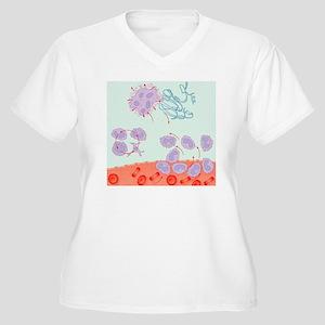 Human immune response, artwork - Women's Plus Size