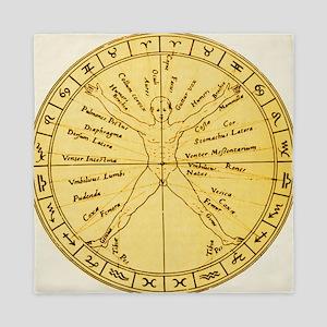 Astrological anatomy - Queen Duvet