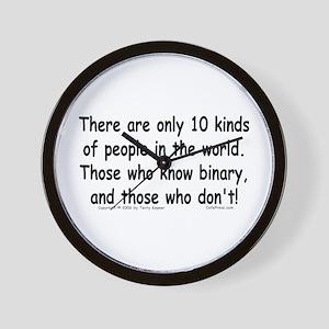 10 Kinds... Wall Clock