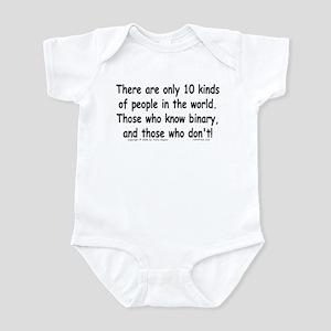10 Kinds... Infant Bodysuit