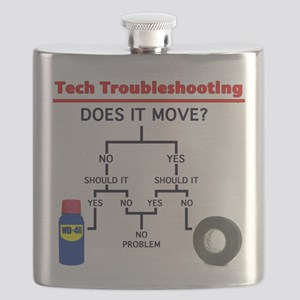 Tech Troubleshooting Flowchart Flask