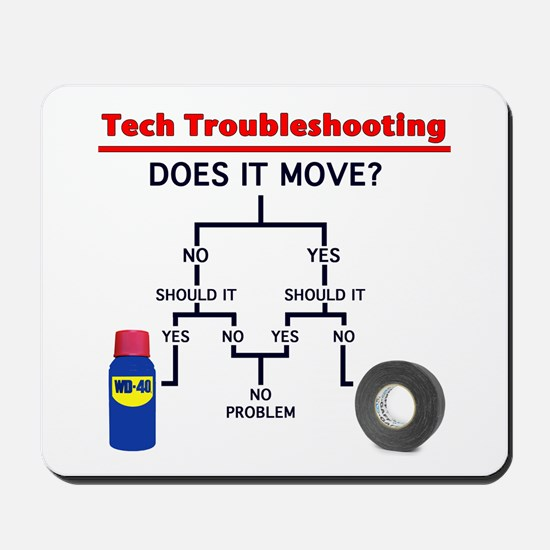 Tech Troubleshooting Flowchart Mousepad