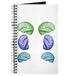 Many Brain Journal