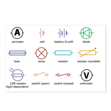 bs 3939 schematic symbols electrical electric cir postcards cafepress auto electrical symbols chart standard electrical circuit symbols postcards (p