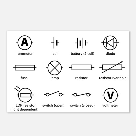 Standard electrical circuit symbols - Postcards (P