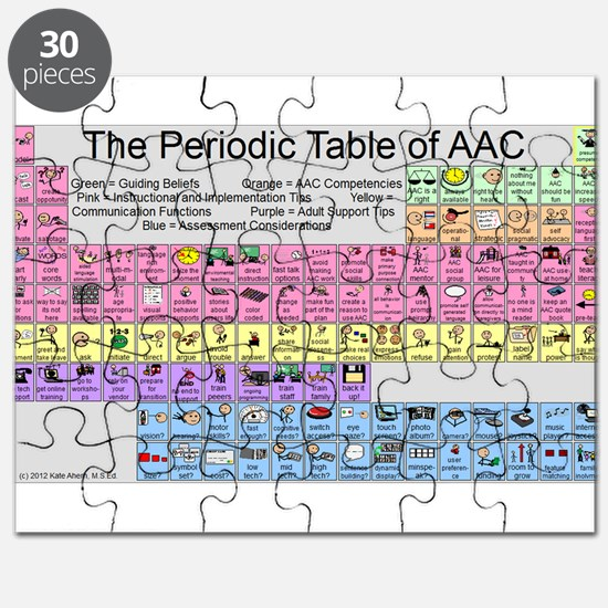 The Periodic Table of AAC Puzzle