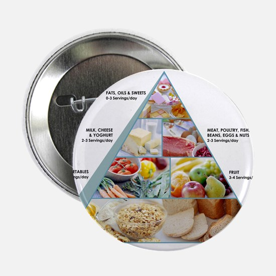 Food pyramid - 2.25' Button (10 pack)