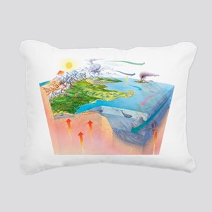 Physical geography - Rectangular Canvas Pillow