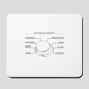 korgline trace Mousepad