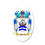 Apperly 20x12 Oval Wall Decal
